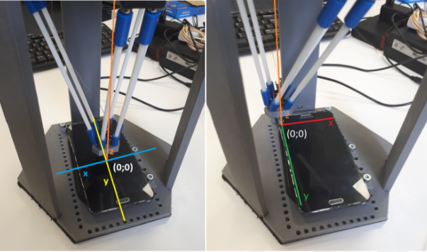Coordinate system before and after device calibration