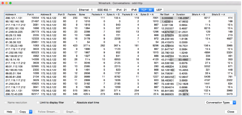 Wireshark Graph Bitrate